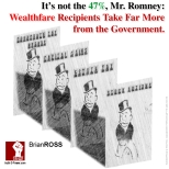 wealthfare